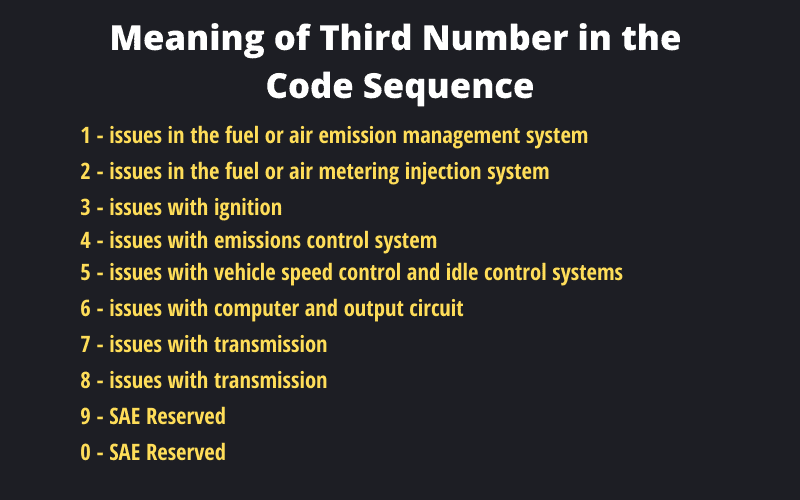 An illustration showing the meaning of the third number in your error code