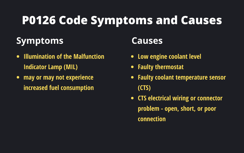 An illustration showing the symptoms and causes of the error codes on your car
