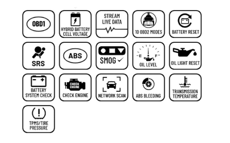 Innova 5510 features